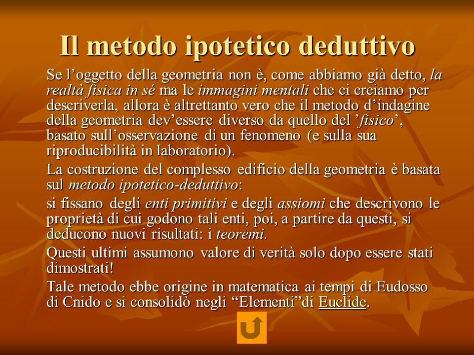 Il metodo ipotetico deduttivo Se loggetto della geometria non è, come abbiamo già detto, la realtà fisica in sé ma le immagini mentali che ci creiamo