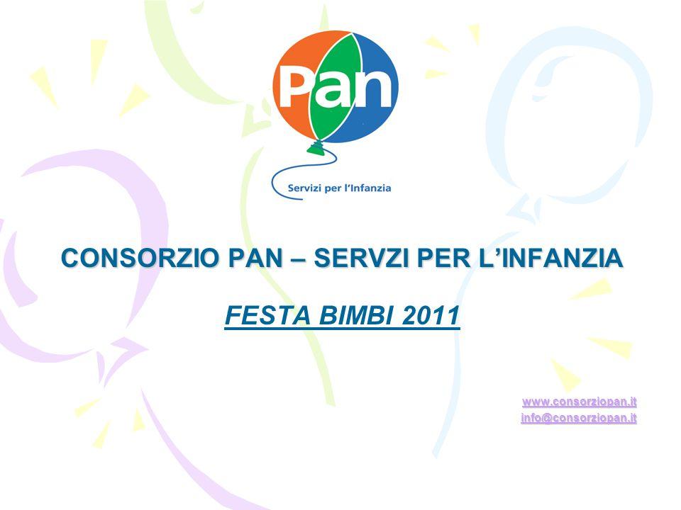 CONSORZIO PAN – SERVZI PER LINFANZIA CONSORZIO PAN – SERVZI PER LINFANZIA FESTA BIMBI 2011 www.consorziopan.it info@consorziopan.it