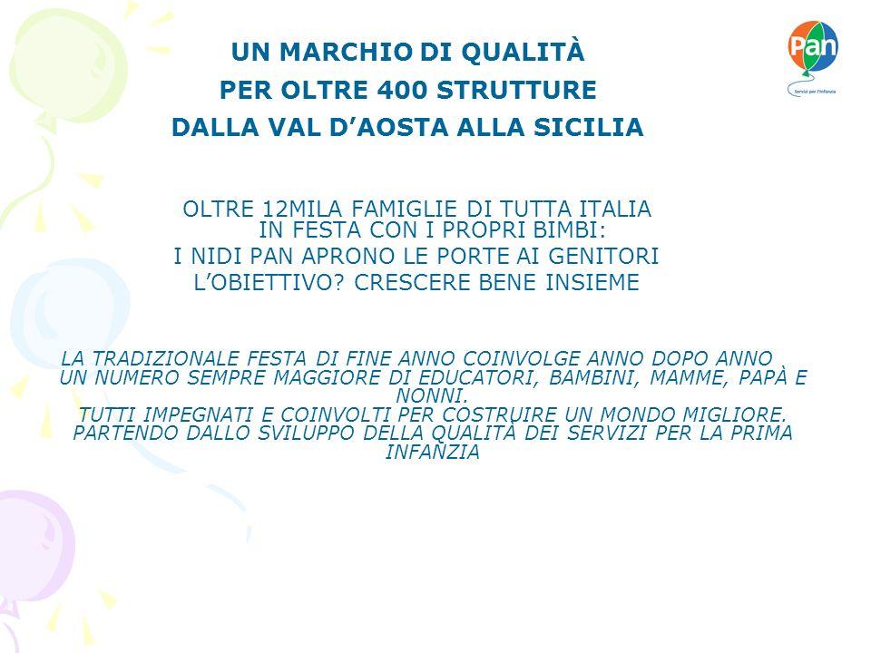 OLTRE 12MILA FAMIGLIE DI TUTTA ITALIA IN FESTA CON I PROPRI BIMBI: I NIDI PAN APRONO LE PORTE AI GENITORI LOBIETTIVO.