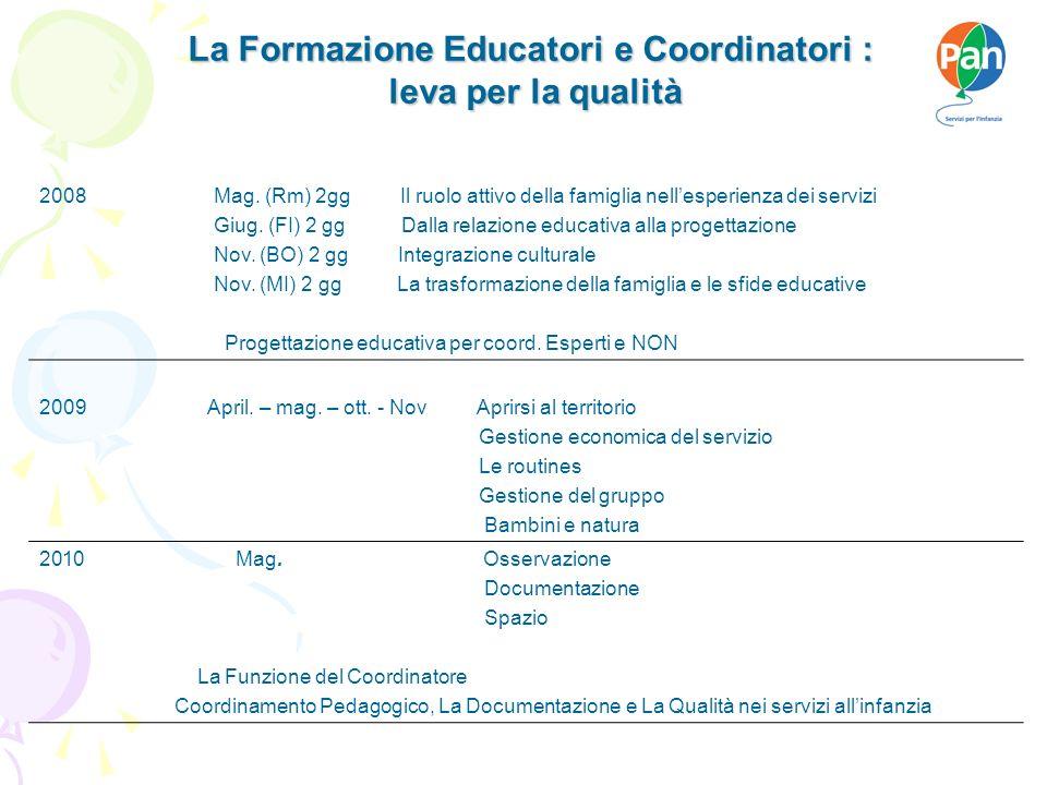 La Formazione Educatori e Coordinatori : leva per la qualità 2008 Mag.