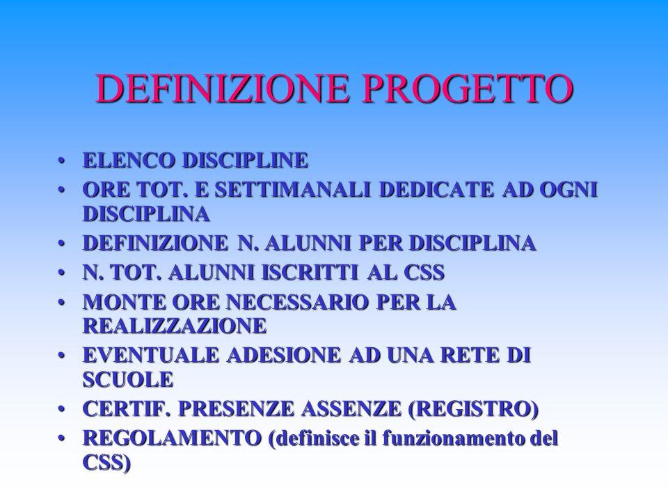 DEFINIZIONE PROGETTO ELENCO DISCIPLINEELENCO DISCIPLINE ORE TOT.