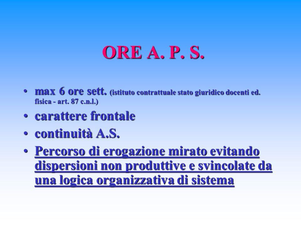 ORE A. P. S. max 6 ore sett. (istituto contrattuale stato giuridico docenti ed.