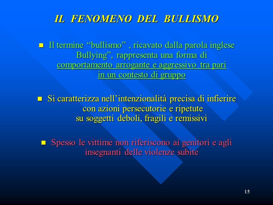 15 IL FENOMENO DEL BULLISMO Il termine bullismo, ricavato dalla parola inglese Bullying, rappresenta una forma di comportamento arrogante e aggressivo