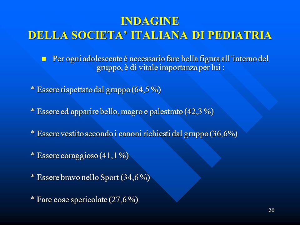 20 INDAGINE DELLA SOCIETA ITALIANA DI PEDIATRIA Per ogni adolescente è necessario fare bella figura allinterno del gruppo, è di vitale importanza per