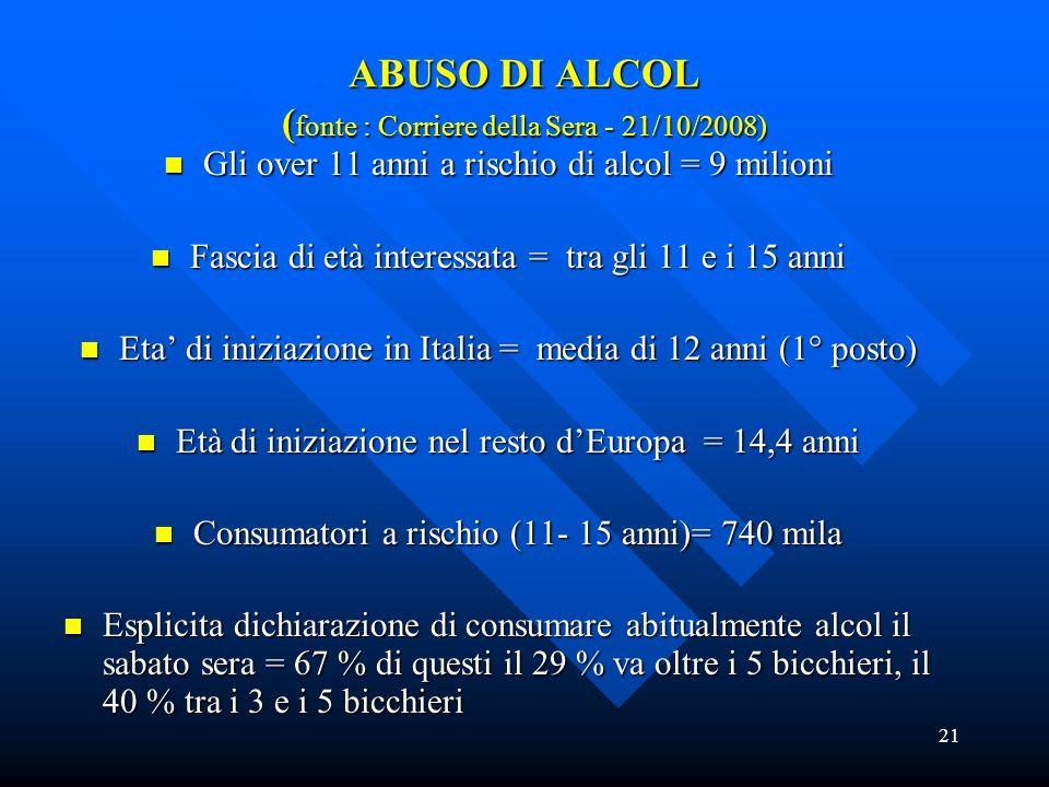21 ABUSO DI ALCOL ( fonte : Corriere della Sera - 21/10/2008) Gli over 11 anni a rischio di alcol = 9 milioni Gli over 11 anni a rischio di alcol = 9