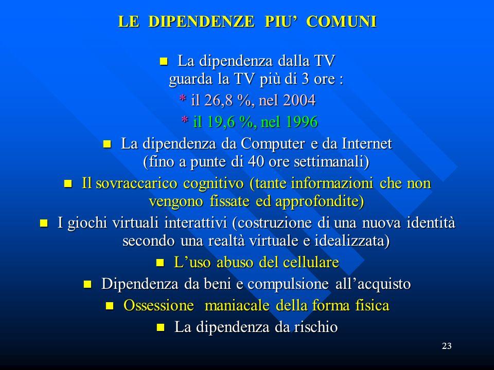 23 LE DIPENDENZE PIU COMUNI La dipendenza dalla TV guarda la TV più di 3 ore : La dipendenza dalla TV guarda la TV più di 3 ore : * il 26,8 %, nel 200