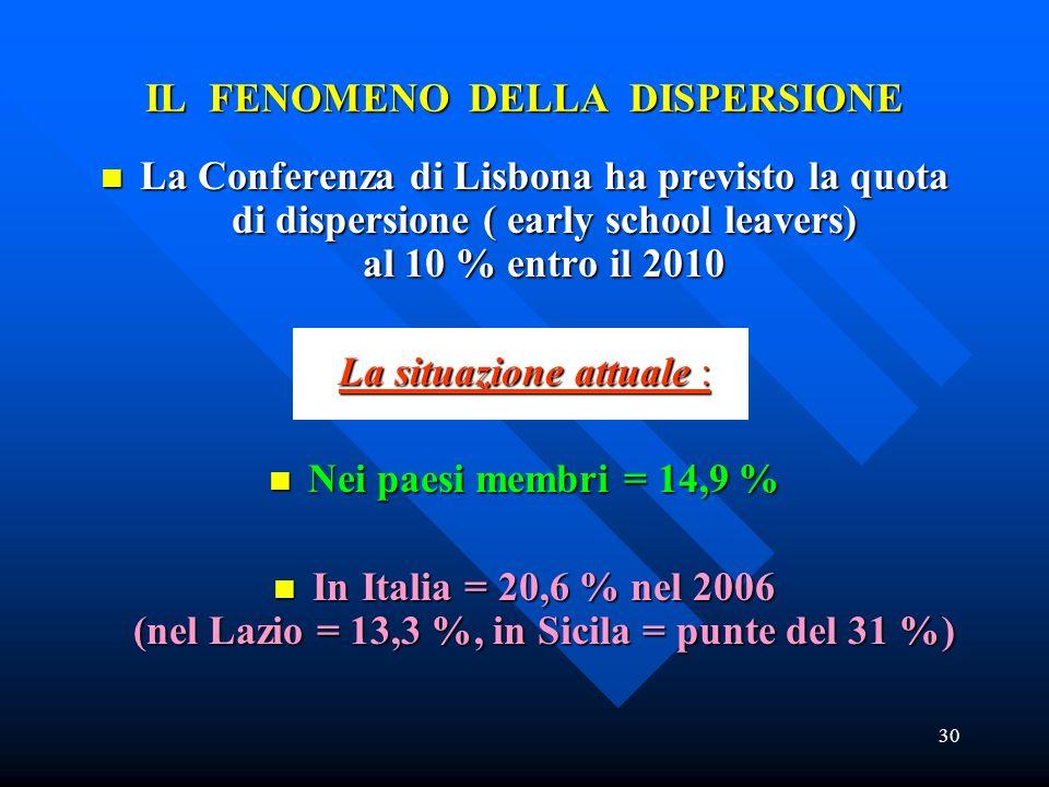 30 IL FENOMENO DELLA DISPERSIONE La Conferenza di Lisbona ha previsto la quota di dispersione ( early school leavers) al 10 % entro il 2010 La Confere