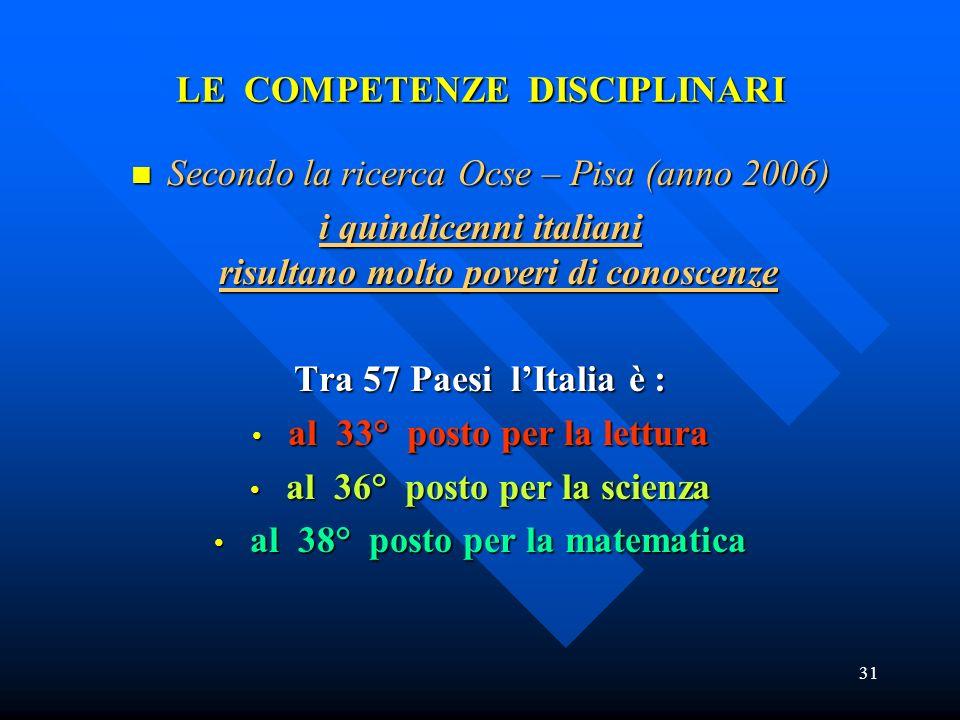 31 LE COMPETENZE DISCIPLINARI Secondo la ricerca Ocse – Pisa (anno 2006) Secondo la ricerca Ocse – Pisa (anno 2006) i quindicenni italiani risultano m