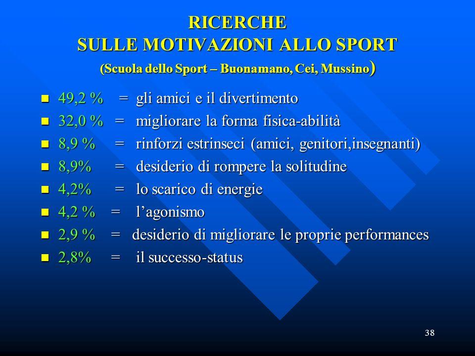 38 RICERCHE SULLE MOTIVAZIONI ALLO SPORT (Scuola dello Sport – Buonamano, Cei, Mussino ) 49,2 % = gli amici e il divertimento 49,2 % = gli amici e il