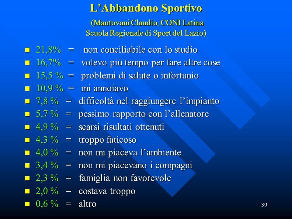 39 LAbbandono Sportivo (Mantovani Claudio, CONI Latina Scuola Regionale di Sport del Lazio) 21,8% = non conciliabile con lo studio 21,8% = non concili