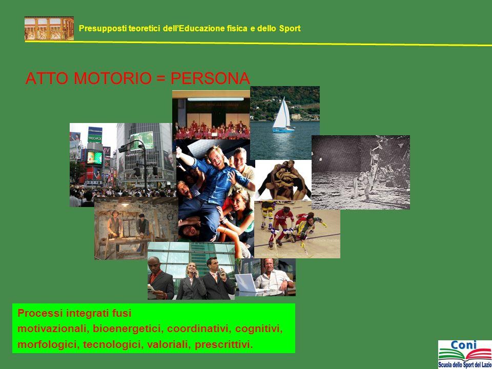 ATTO MOTORIO = PERSONA Presupposti teoretici dellEducazione fisica e dello Sport Processi integrati fusi motivazionali, bioenergetici, coordinativi, cognitivi, morfologici, tecnologici, valoriali, prescrittivi.