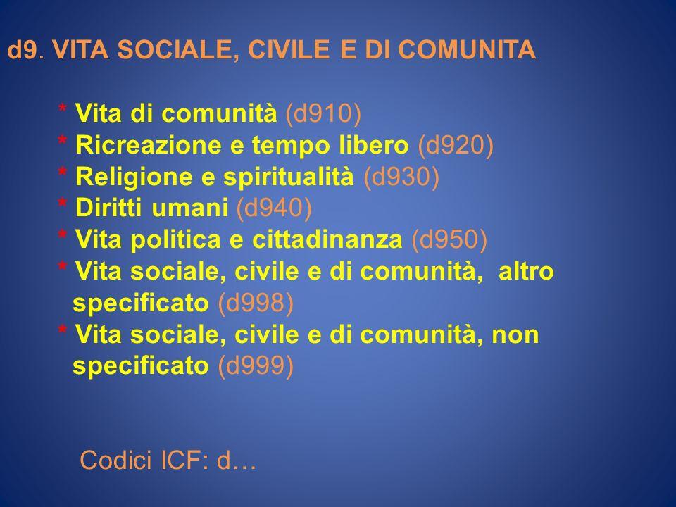 d9. VITA SOCIALE, CIVILE E DI COMUNITA * Vita di comunità (d910) * Ricreazione e tempo libero (d920) * Religione e spiritualità (d930) * Diritti umani