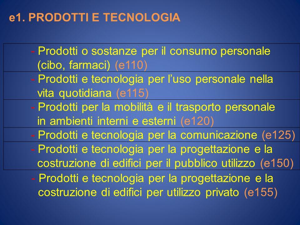 e1. PRODOTTI E TECNOLOGIA - Prodotti o sostanze per il consumo personale (cibo, farmaci) (e110) - Prodotti e tecnologia per luso personale nella vita