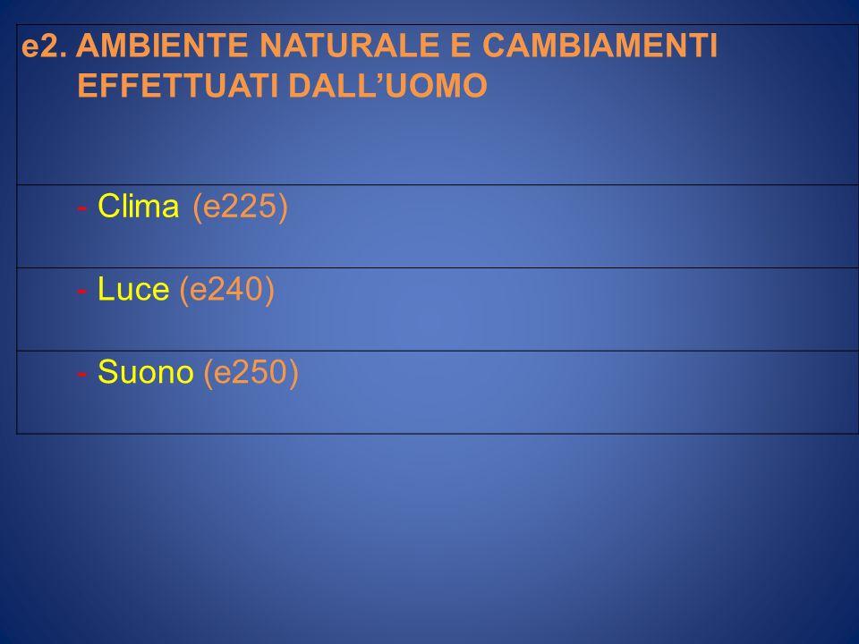 e2. AMBIENTE NATURALE E CAMBIAMENTI EFFETTUATI DALLUOMO - Clima (e225) - Luce (e240) - Suono (e250)