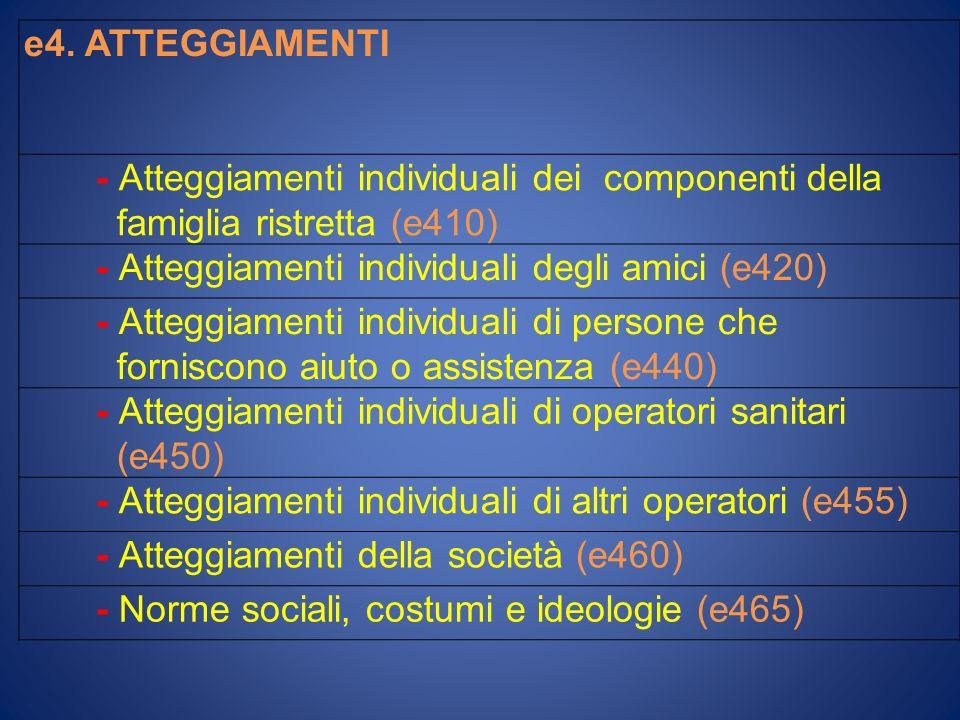 e4. ATTEGGIAMENTI - Atteggiamenti individuali dei componenti della famiglia ristretta (e410) - Atteggiamenti individuali degli amici (e420) - Atteggia