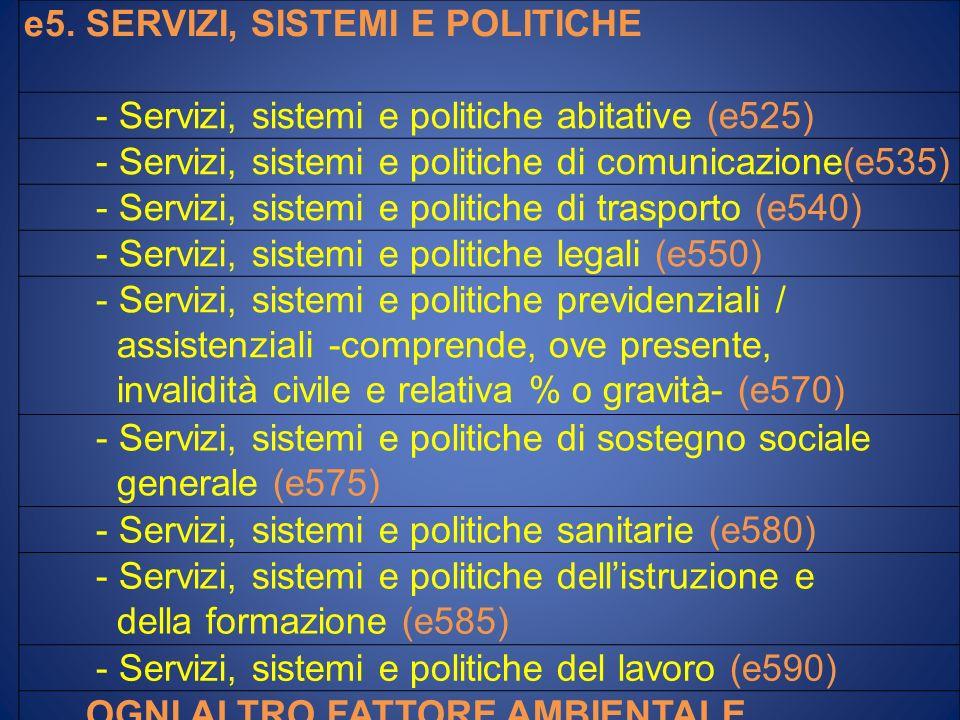 e5. SERVIZI, SISTEMI E POLITICHE - Servizi, sistemi e politiche abitative (e525) - Servizi, sistemi e politiche di comunicazione(e535) - Servizi, sist