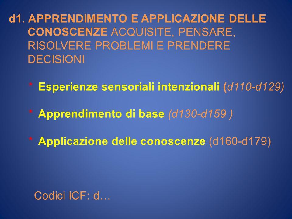 d1. APPRENDIMENTO E APPLICAZIONE DELLE CONOSCENZE ACQUISITE, PENSARE, RISOLVERE PROBLEMI E PRENDERE DECISIONI * Esperienze sensoriali intenzionali (d1