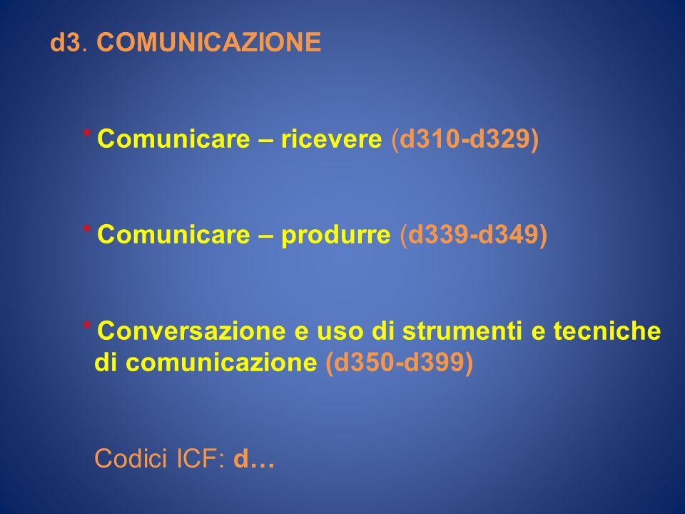 d3. COMUNICAZIONE * Comunicare – ricevere (d310-d329) * Comunicare – produrre (d339-d349) * Conversazione e uso di strumenti e tecniche di comunicazio
