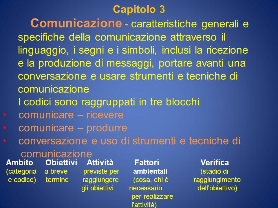 Capitolo 3 Comunicazione - caratteristiche generali e specifiche della comunicazione attraverso il linguaggio, i segni e i simboli, inclusi la ricezio