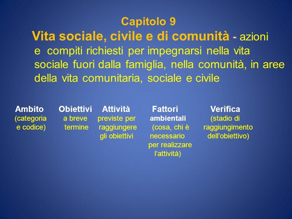 Capitolo 9 Vita sociale, civile e di comunità - azioni e compiti richiesti per impegnarsi nella vita sociale fuori dalla famiglia, nella comunità, in
