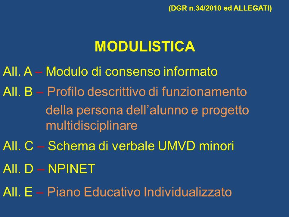 MODULISTICA All.A – Modulo di consenso informato All.
