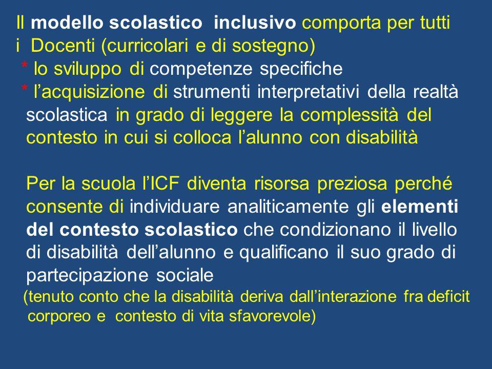 Il modello scolastico inclusivo comporta per tutti i Docenti (curricolari e di sostegno) * lo sviluppo di competenze specifiche * lacquisizione di str