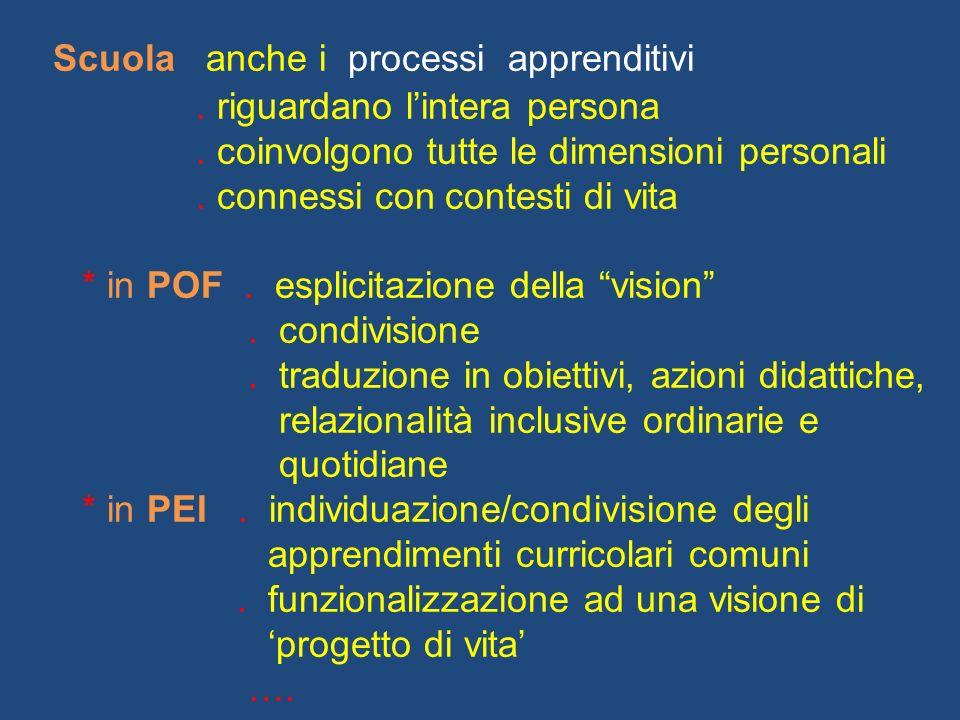 Scuola anche i processi apprenditivi. riguardano lintera persona. coinvolgono tutte le dimensioni personali. connessi con contesti di vita * in POF. e