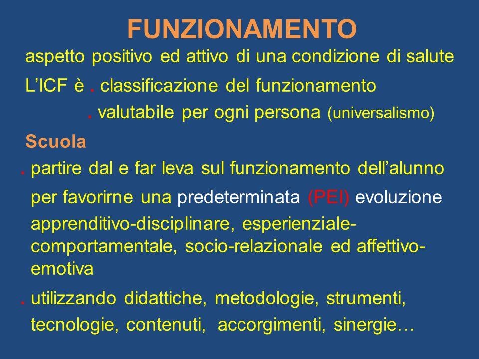 FUNZIONAMENTO aspetto positivo ed attivo di una condizione di salute LICF è. classificazione del funzionamento. valutabile per ogni persona (universal