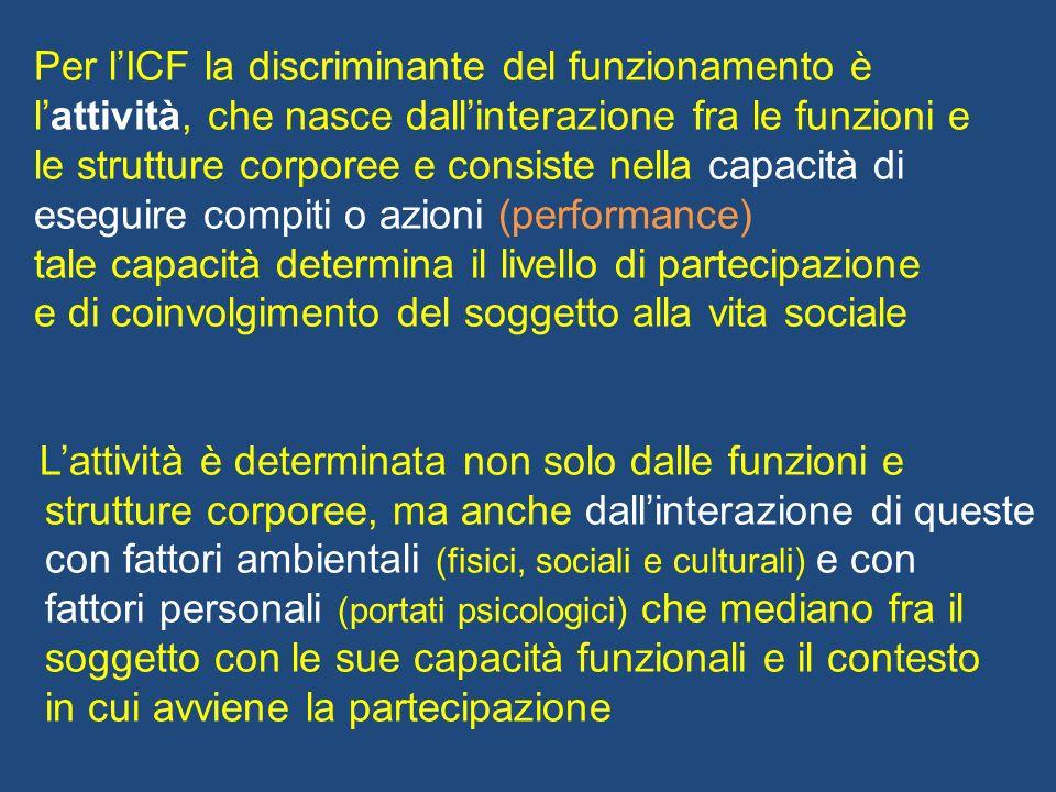 Per lICF la discriminante del funzionamento è lattività, che nasce dallinterazione fra le funzioni e le strutture corporee e consiste nella capacità d