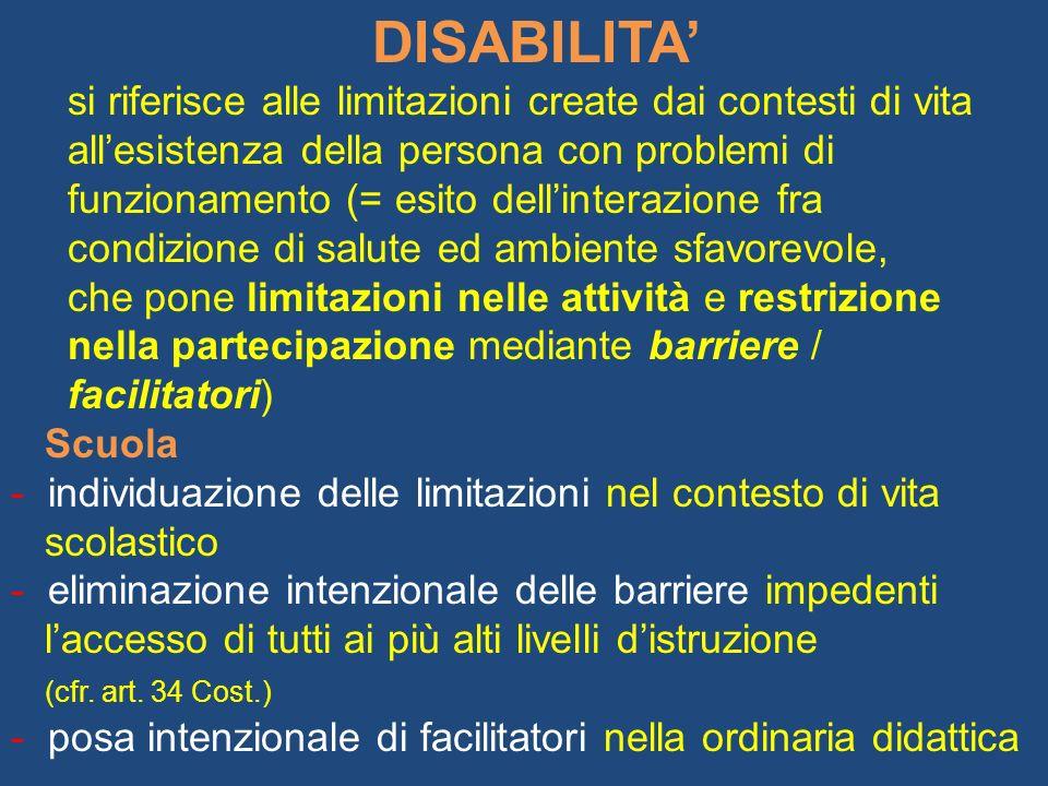 DISABILITA si riferisce alle limitazioni create dai contesti di vita allesistenza della persona con problemi di funzionamento (= esito dellinterazione