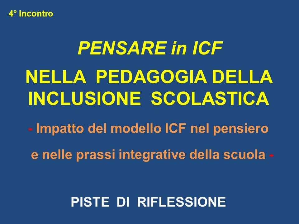 4° Incontro PENSARE in ICF NELLA PEDAGOGIA DELLA INCLUSIONE SCOLASTICA - Impatto del modello ICF nel pensiero e nelle prassi integrative della scuola