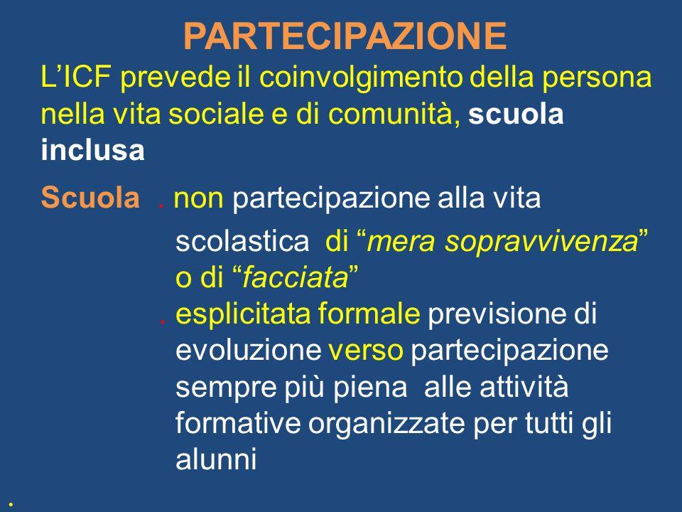 PARTECIPAZIONE LICF prevede il coinvolgimento della persona nella vita sociale e di comunità, scuola inclusa Scuola. non partecipazione alla vita scol