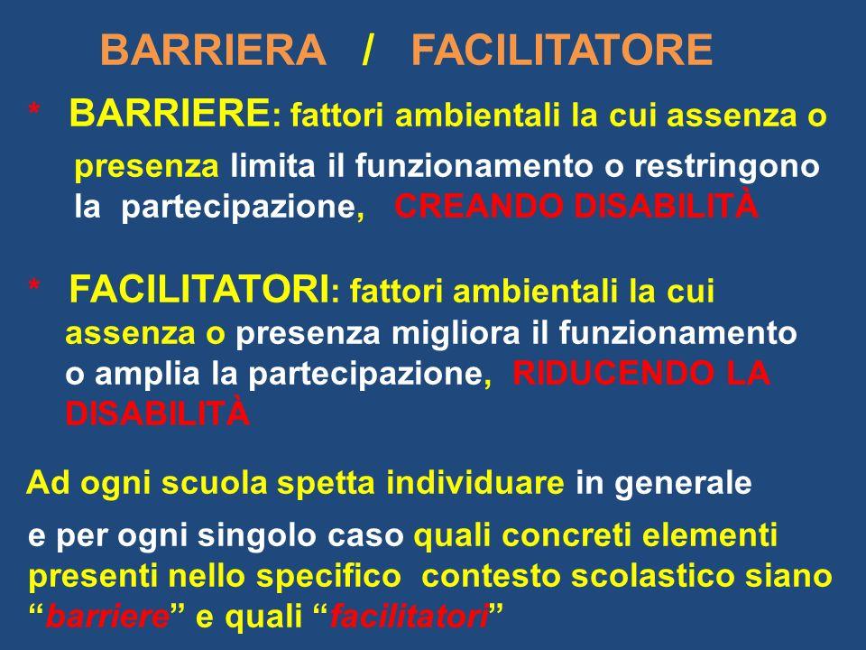 BARRIERA / FACILITATORE * BARRIERE : fattori ambientali la cui assenza o presenza limita il funzionamento o restringono la partecipazione, CREANDO DIS