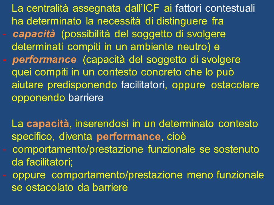 La centralità assegnata dallICF ai fattori contestuali ha determinato la necessità di distinguere fra - capacità (possibilità del soggetto di svolgere