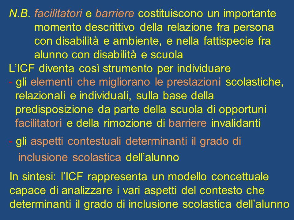 N.B. facilitatori e barriere costituiscono un importante momento descrittivo della relazione fra persona con disabilità e ambiente, e nella fattispeci