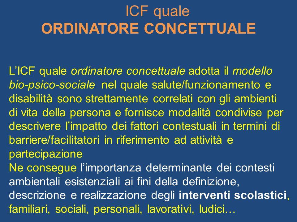 ICF quale ORDINATORE CONCETTUALE LICF quale ordinatore concettuale adotta il modello bio-psico-sociale nel quale salute/funzionamento e disabilità son