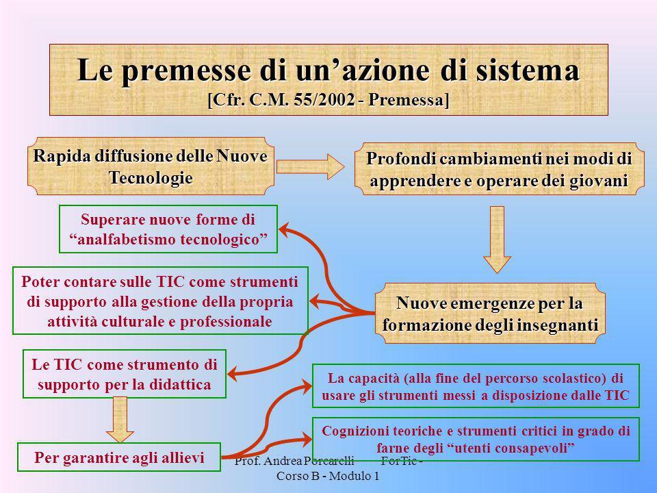 Prof. Andrea Porcarelli ForTic - Corso B - Modulo 1 Le premesse di unazione di sistema [Cfr. C.M. 55/2002 - Premessa] Rapida diffusione delle Nuove Te