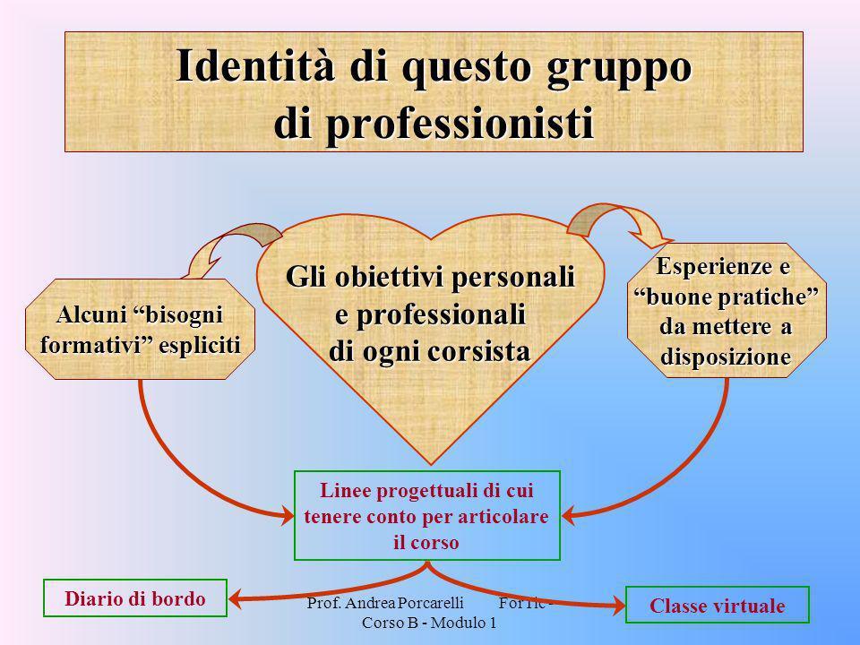 Prof. Andrea Porcarelli ForTic - Corso B - Modulo 1 Identità di questo gruppo di professionisti Gli obiettivi personali e professionali di ogni corsis