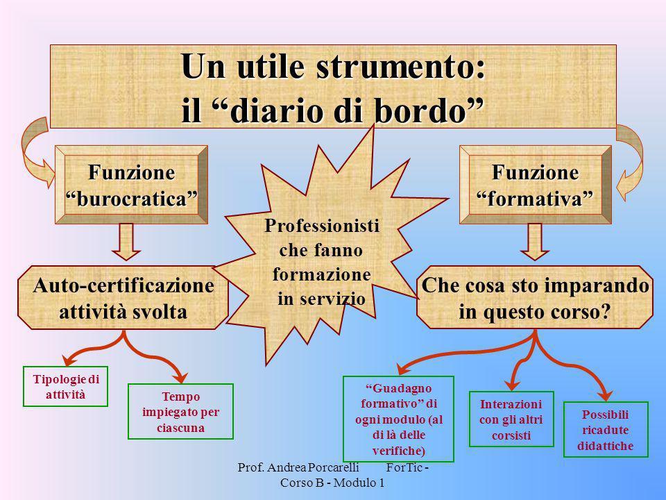 Prof. Andrea Porcarelli ForTic - Corso B - Modulo 1 Un utile strumento: il diario di bordo Funzione burocratica Funzione formativa Auto-certificazione