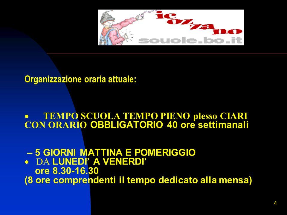 3 Organizzazione oraria attuale: TEMPO SCUOLA EX TEMPO MODULARE (plessi Ciari-Minghetti-Gnudi Mercatale) CON ORARIO OBBLIGATORIO 27 ore settimanali +