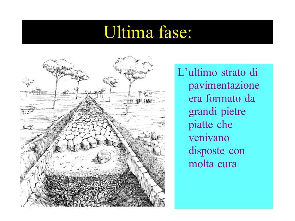 Seconda fase: Poi si scavava al centro della strada e la si ricopriva con strati di pietre sempre più grandi fino a raggiungere il livello del terreno