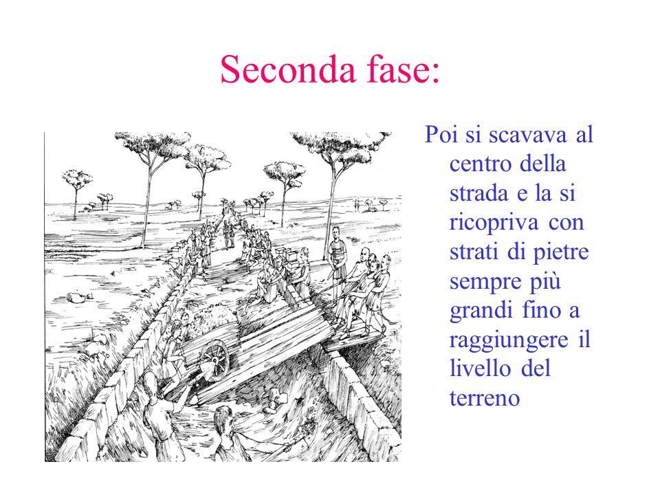La costruzione di una strada prima fase Per prima cosa si tracciava il percorso della strada con delle aste e ai due lati si scavava un canaletto che veniva poi ricoperto con delle pietre