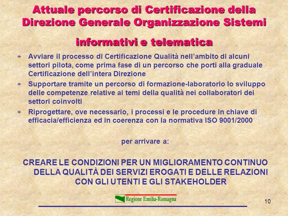 10 Attuale percorso di Certificazione della Direzione Generale Organizzazione Sistemi informativi e telematica Avviare il processo di Certificazione Q