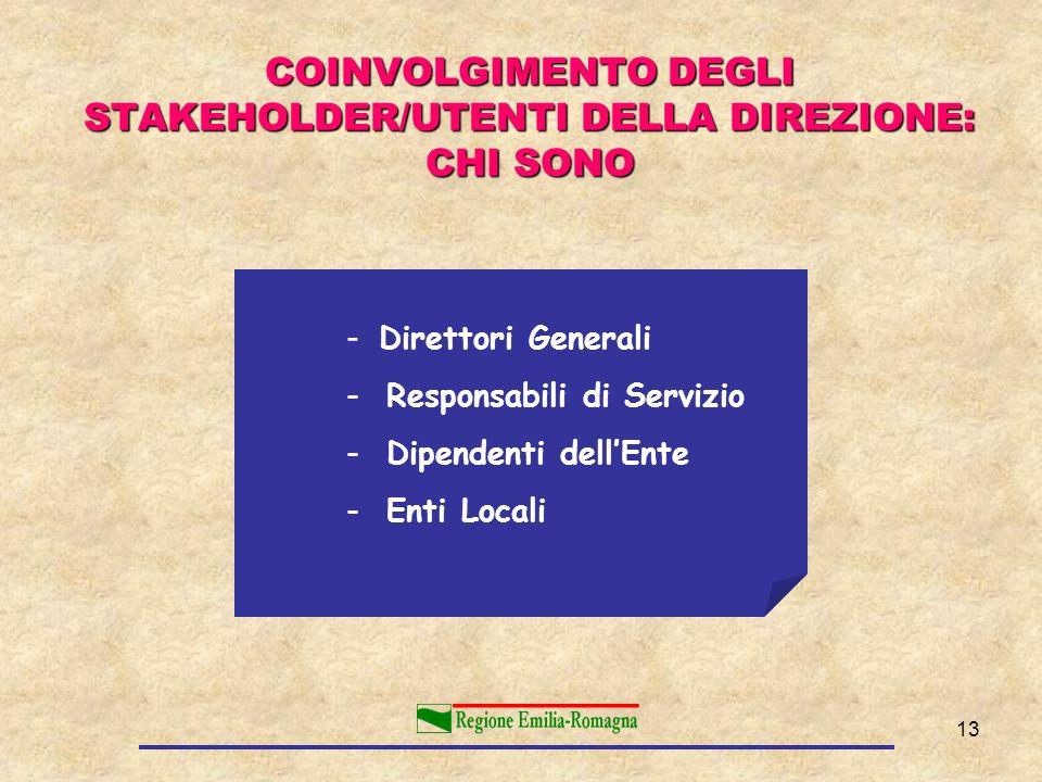 13 COINVOLGIMENTO DEGLI STAKEHOLDER/UTENTI DELLA DIREZIONE: CHI SONO Direttori Generali Responsabili di Servizio Dipendenti dellEnte Enti Locali - Dir