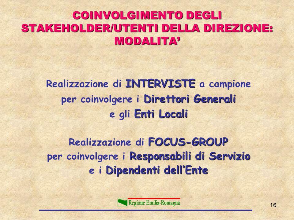 16 COINVOLGIMENTO DEGLI STAKEHOLDER/UTENTI DELLA DIREZIONE: MODALITA INTERVISTE Realizzazione di INTERVISTE a campione Direttori Generali per coinvolg