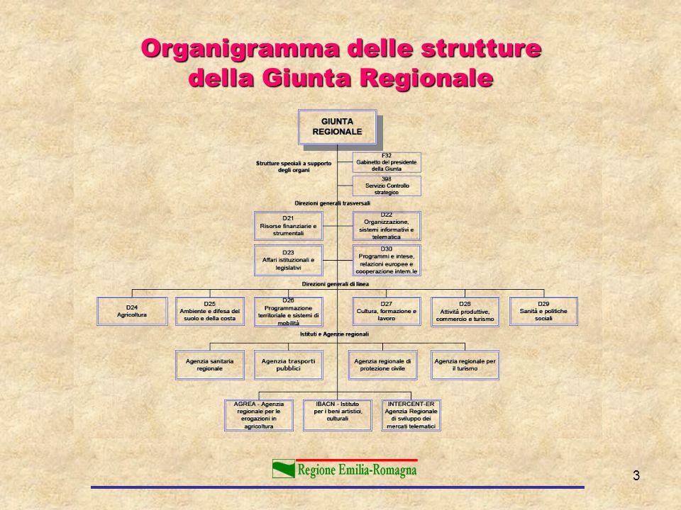 3 Organigramma delle strutture della Giunta Regionale