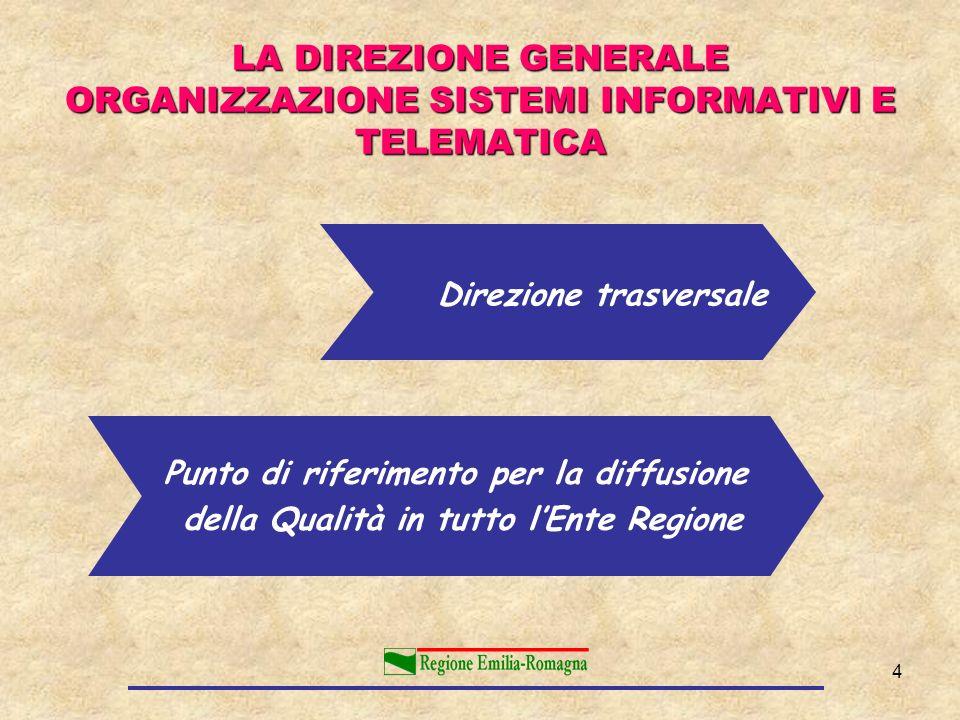 4 LA DIREZIONE GENERALE ORGANIZZAZIONE SISTEMI INFORMATIVI E TELEMATICA Direzione trasversale Punto di riferimento per la diffusione della Qualità in
