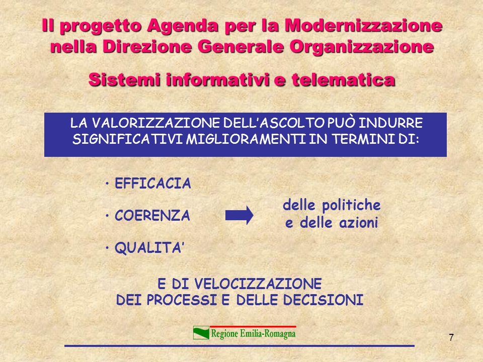 7 LA VALORIZZAZIONE DELLASCOLTO PUÒ INDURRE SIGNIFICATIVI MIGLIORAMENTI IN TERMINI DI: Il progetto Agenda per la Modernizzazione nella Direzione Gener