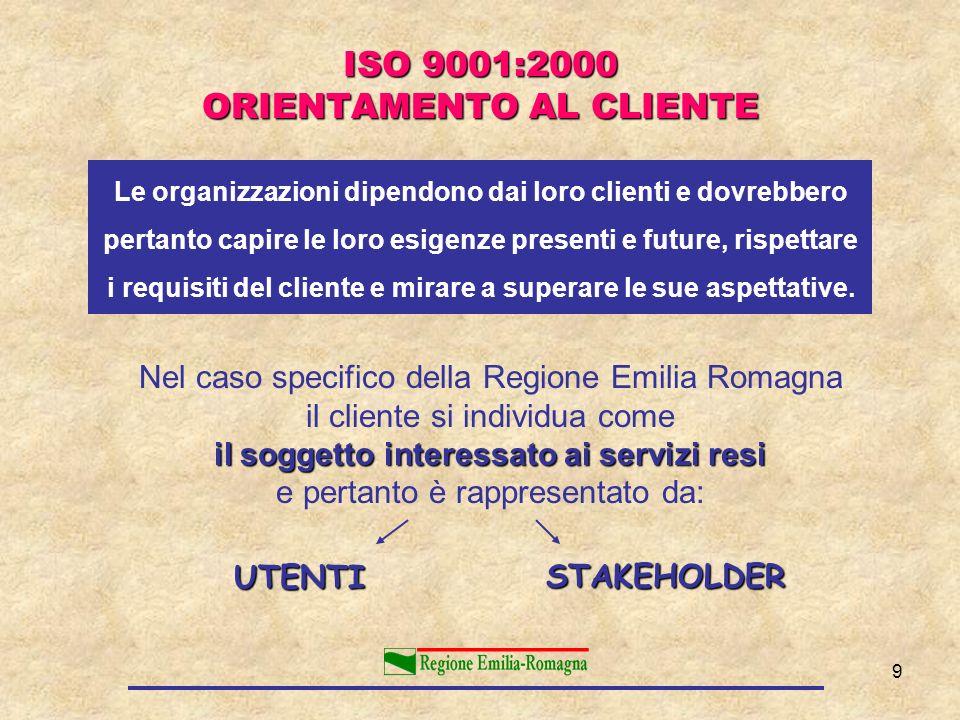 9 ISO 9001:2000 ORIENTAMENTO AL CLIENTE Le organizzazioni dipendono dai loro clienti e dovrebbero pertanto capire le loro esigenze presenti e future,