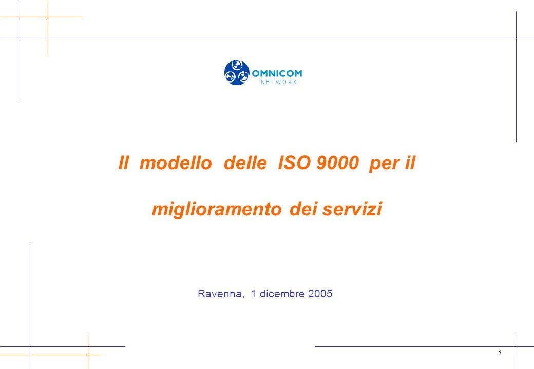 1 Il modello delle ISO 9000 per il miglioramento dei servizi Ravenna, 1 dicembre 2005 N E T W O R K